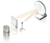 Esquema conceptual del simulador HELIOS® 3198