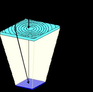 Efecto de Concentración Fotovoltaica por uso de lente refractiva.